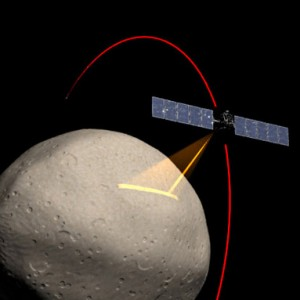 Artists Rendering showing DAWN orbiting the asteroid Vesta